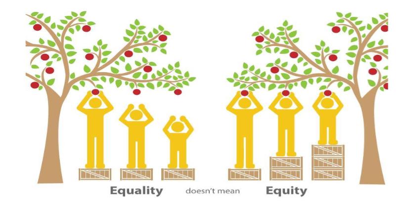 equality vs equity
